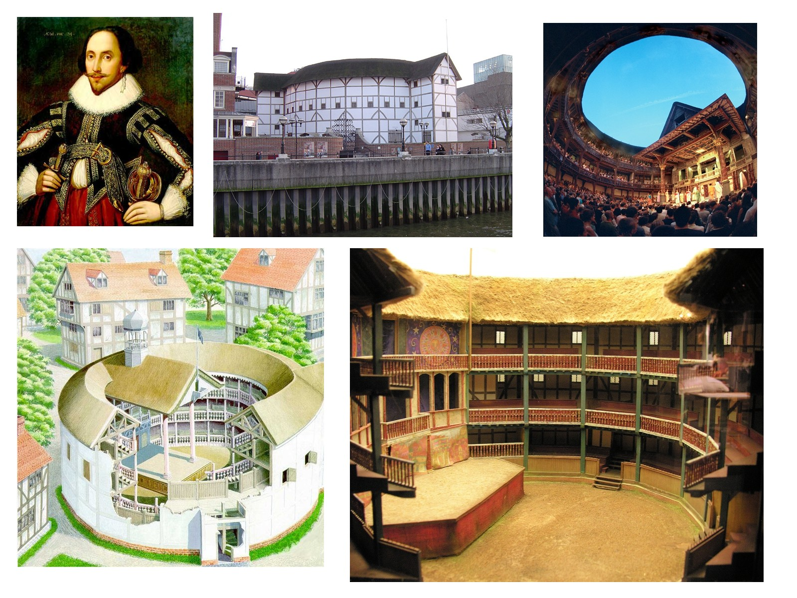an introduction to william shakespeare and the globe theatre Lesson four - the globe theatre syllabus outcomes: 13 compose imaginative, factual and critical texts for different purposes, audiences and contexts ls 3 used technology and aids to communicate with a range of audiences.